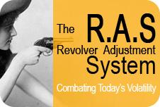 RAS Options Strategy